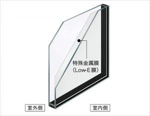 LOW-Eガラスで紫外線対策も内窓の設置で出来ます