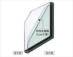 紫外線対策の内窓のリフォーム