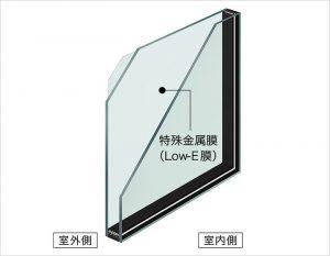 LOW-E高断熱タイプでさらに高断熱を実現