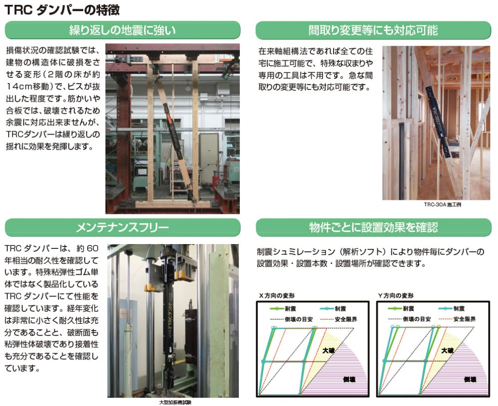 制振ダンパーの特徴 所沢市耐震リフォーム